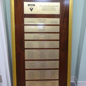 Custom YWCA Plaque